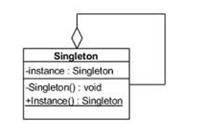 singletone_proSwift