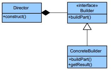 builder_proSwift