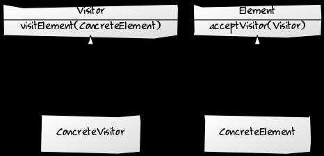 design_patterns-visitor_proSwift_ru
