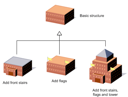 example-template-method_proSwift_ru